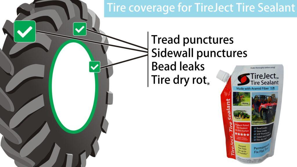 TireJect repareert het loopvlak, de wang van de band, lekken bij de velg rand , en droogrot